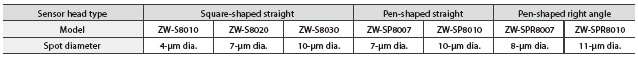 ZW-8000 / 7000 / 5000 Series Features 9