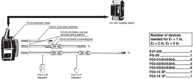 Level Switch Glossary Technical Guide New Zealand